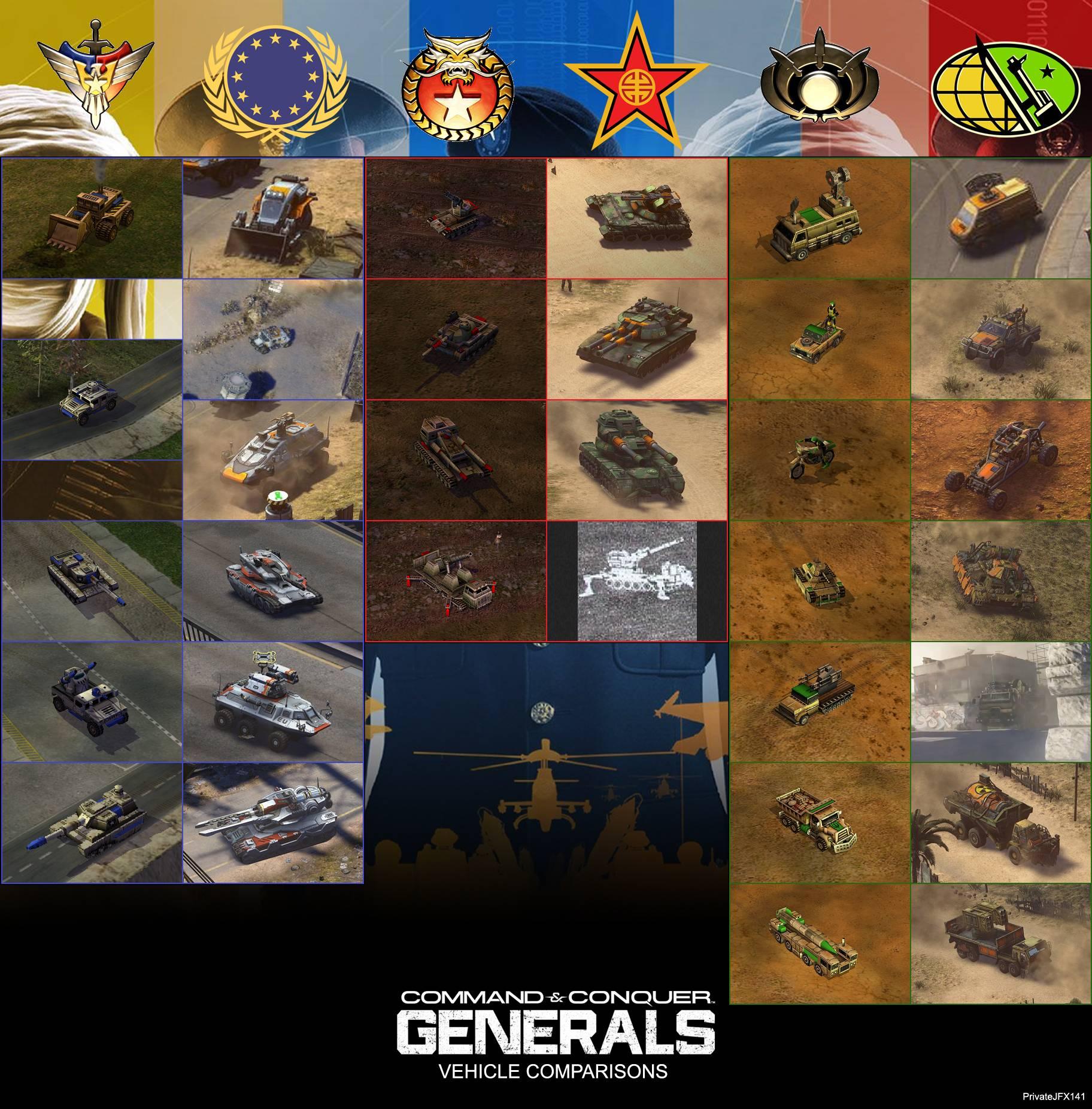 Cnc generals zero hour mv